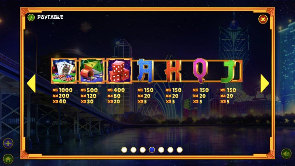 Lucky Macau paytable