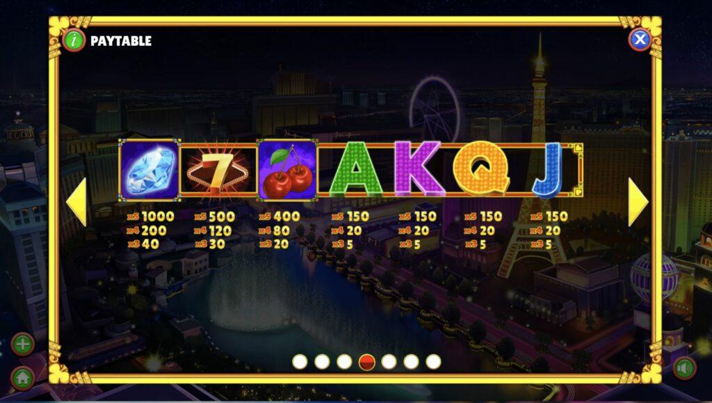 Winning Vegas paytable